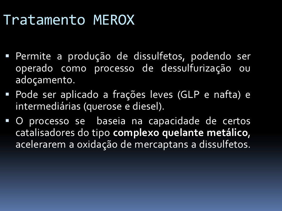Tratamento MEROX Permite a produção de dissulfetos, podendo ser operado como processo de dessulfurização ou adoçamento.
