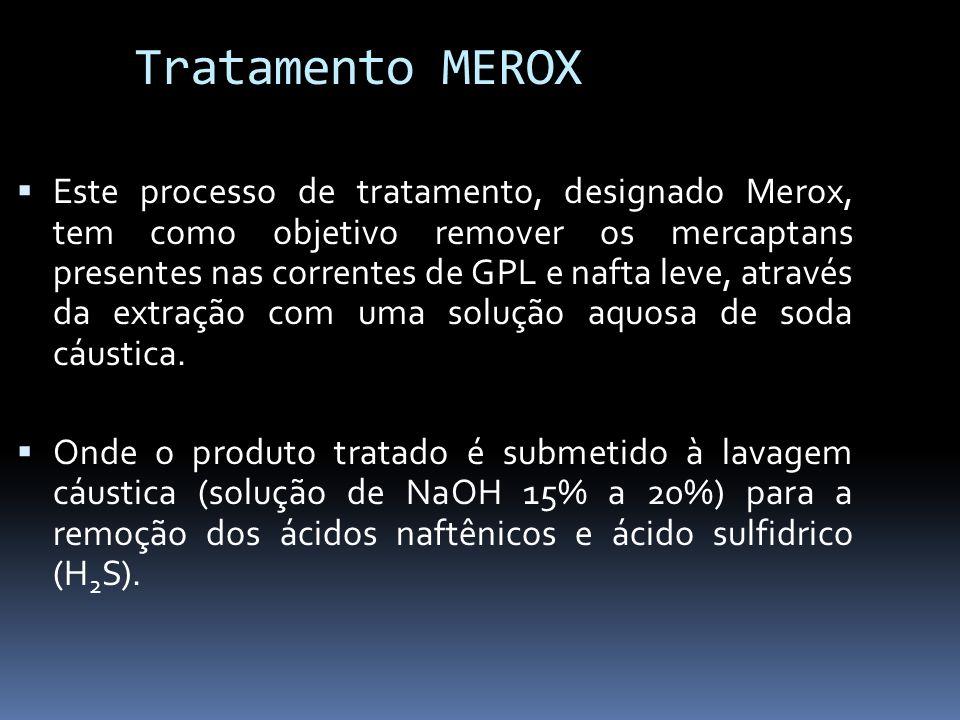 Tratamento MEROX