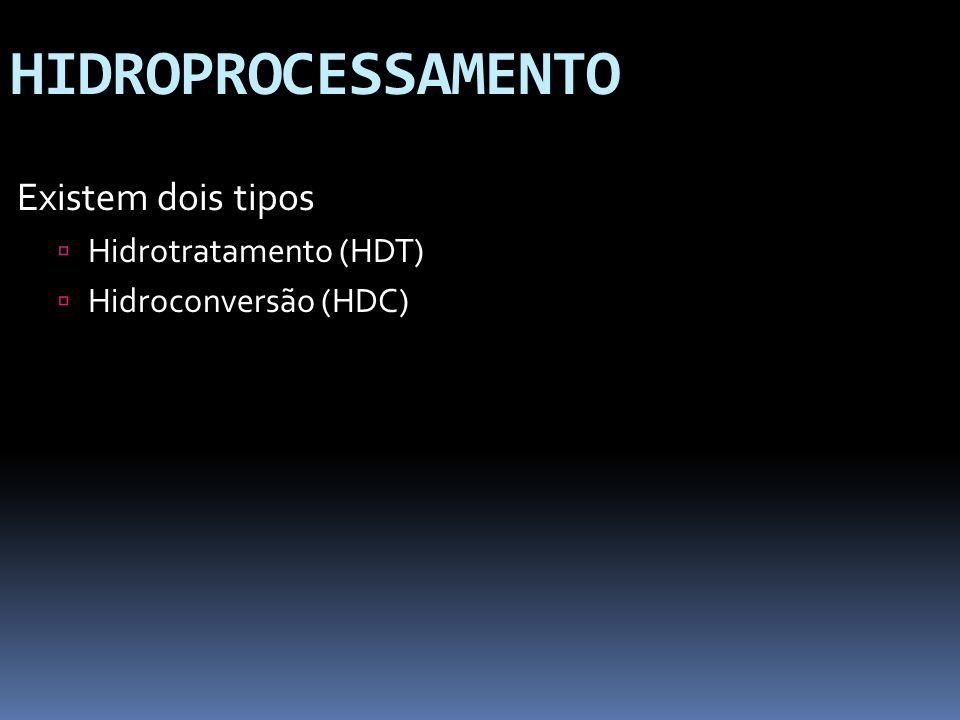HIDROPROCESSAMENTO Existem dois tipos Hidrotratamento (HDT)
