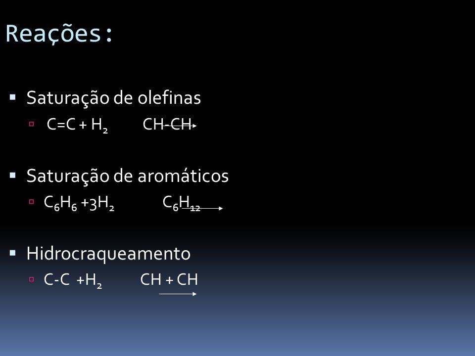 Reações: Saturação de olefinas Saturação de aromáticos
