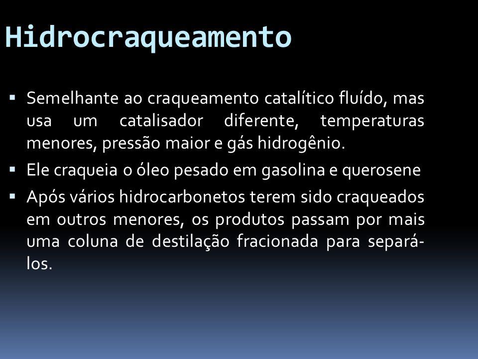 Hidrocraqueamento