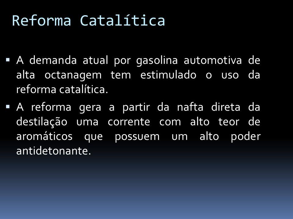 Reforma Catalítica A demanda atual por gasolina automotiva de alta octanagem tem estimulado o uso da reforma catalítica.