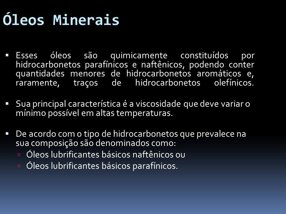 Óleos Minerais