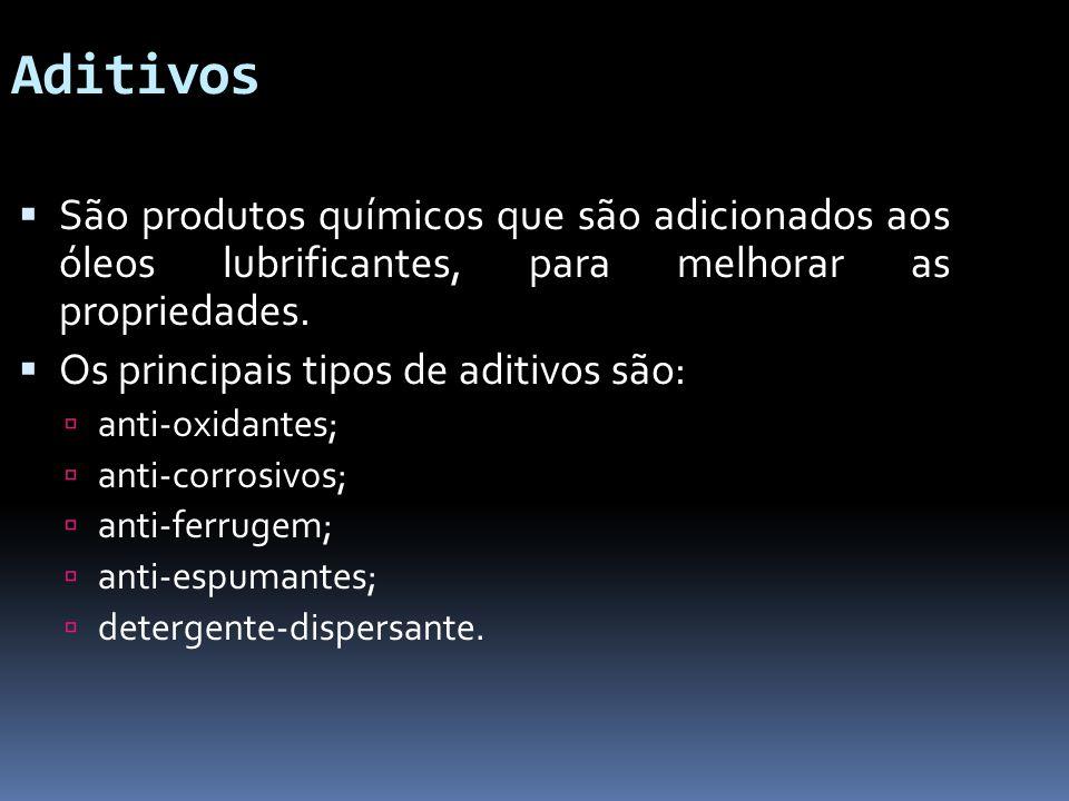 Aditivos São produtos químicos que são adicionados aos óleos lubrificantes, para melhorar as propriedades.