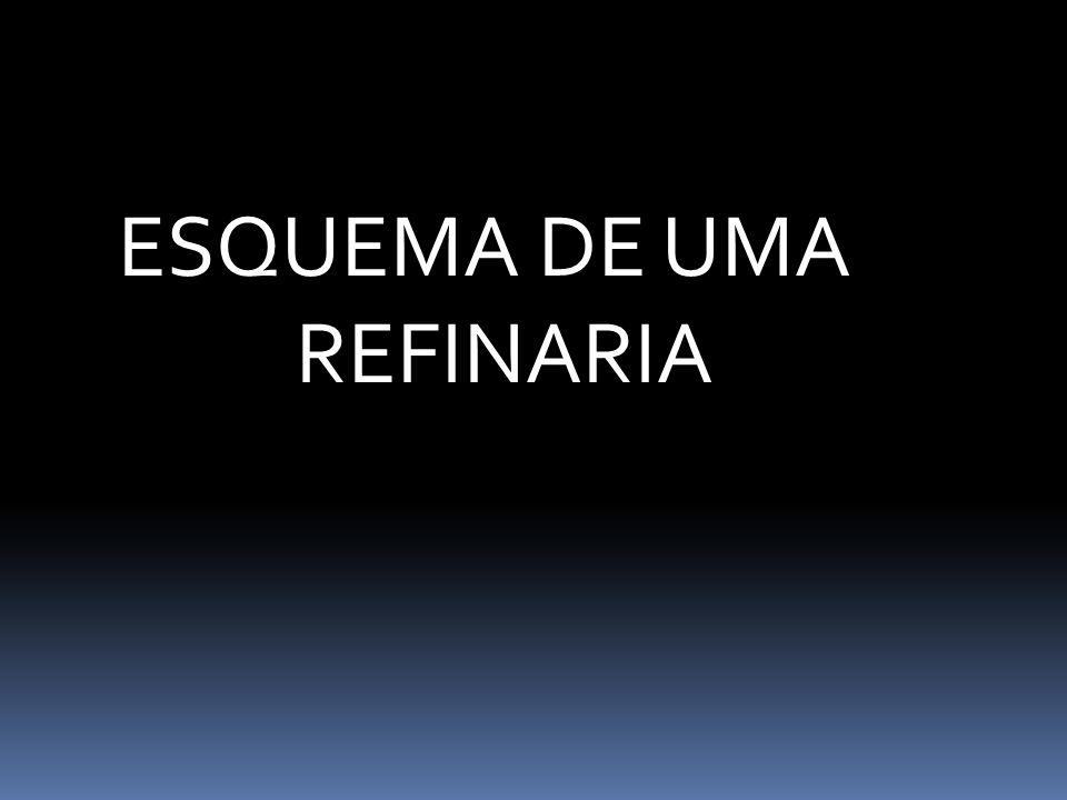 ESQUEMA DE UMA REFINARIA