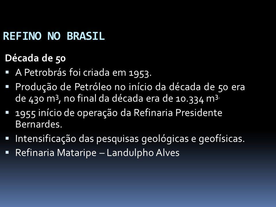 REFINO NO BRASIL Década de 50 A Petrobrás foi criada em 1953.