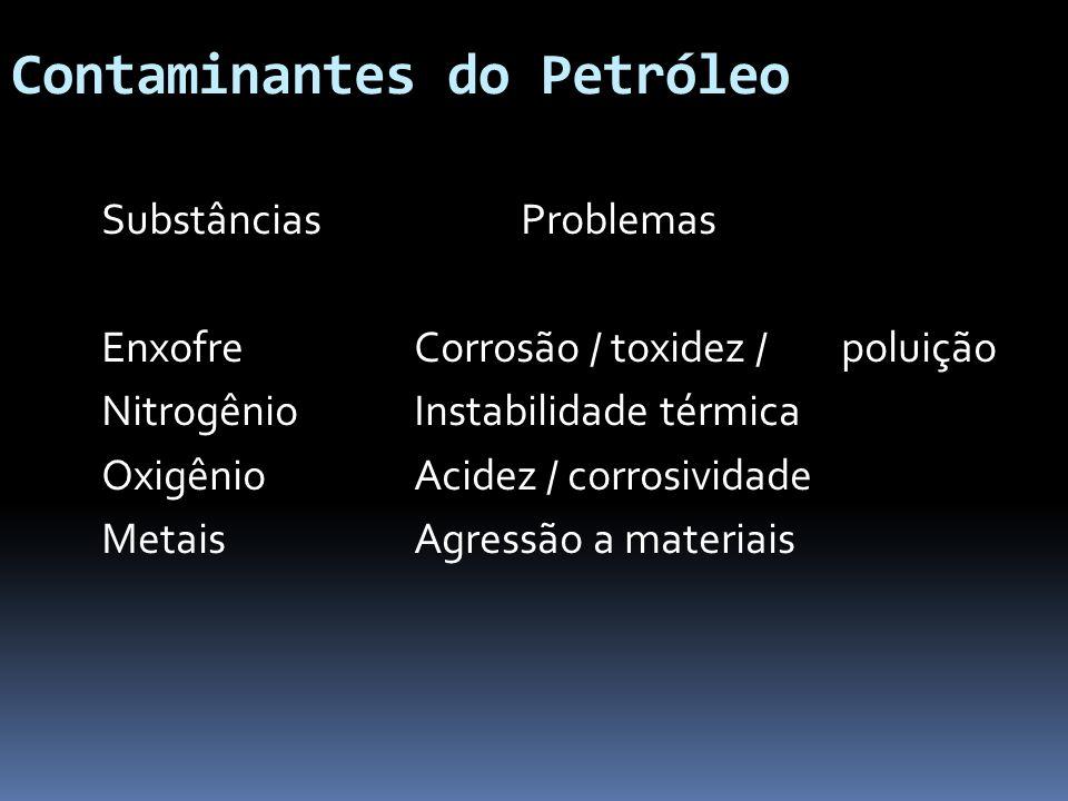 Contaminantes do Petróleo