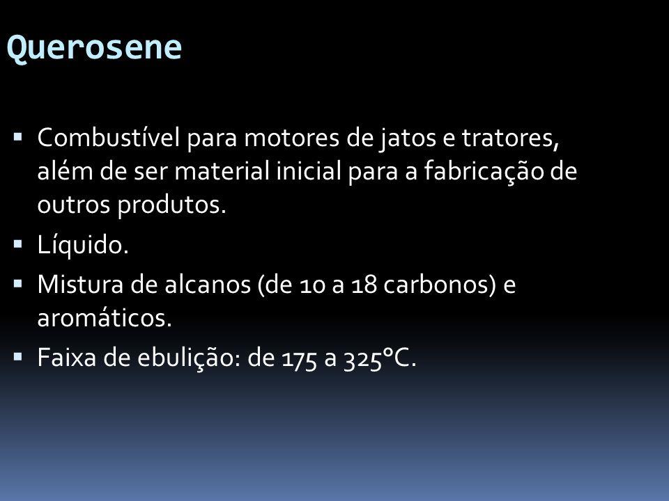 Querosene Combustível para motores de jatos e tratores, além de ser material inicial para a fabricação de outros produtos.