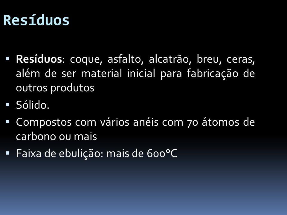 Resíduos Resíduos: coque, asfalto, alcatrão, breu, ceras, além de ser material inicial para fabricação de outros produtos.