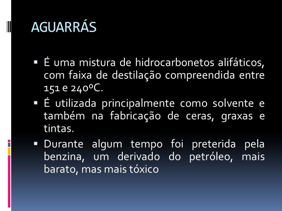 AGUARRÁS É uma mistura de hidrocarbonetos alifáticos, com faixa de destilação compreendida entre 151 e 240ºC.