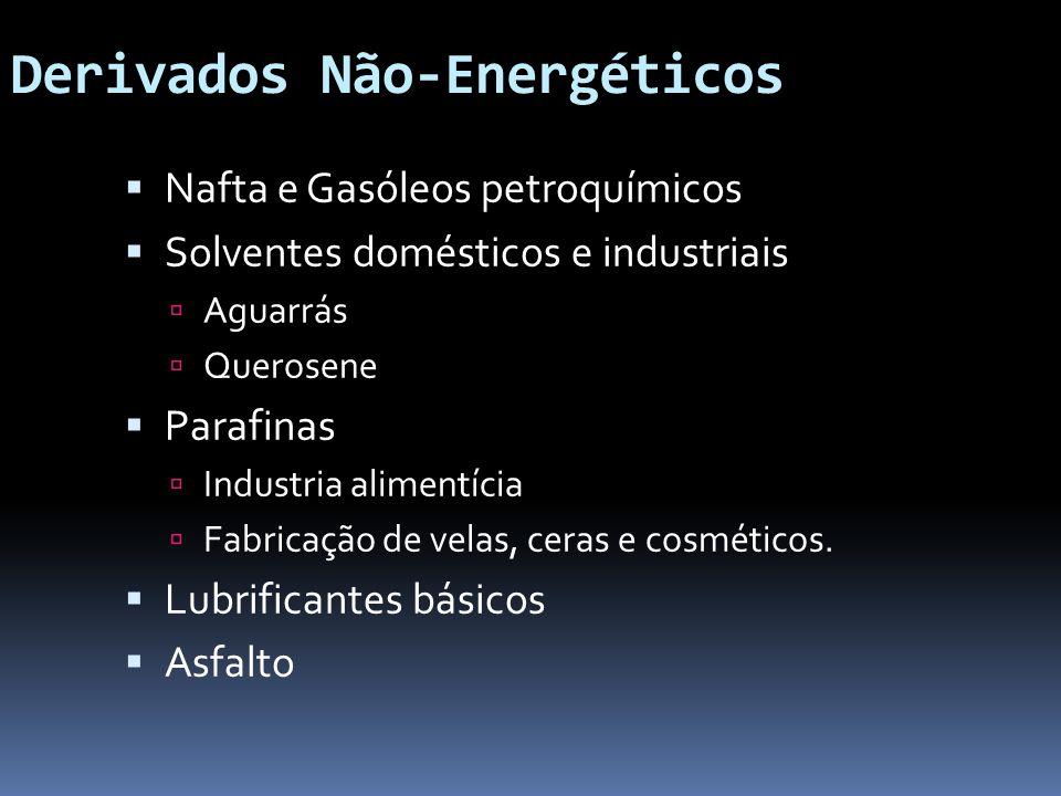 Derivados Não-Energéticos