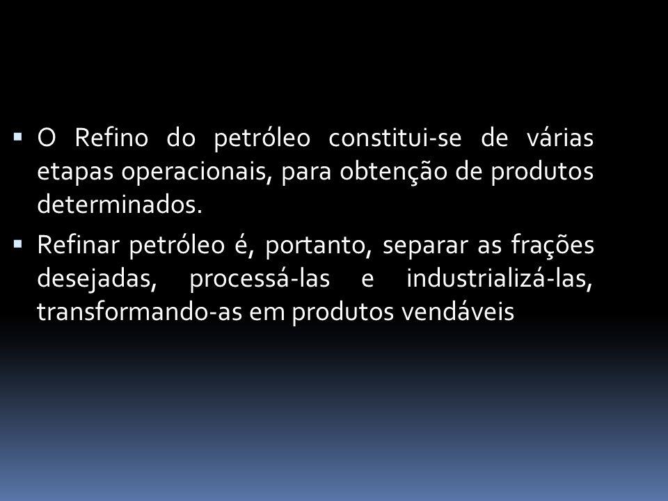 O Refino do petróleo constitui-se de várias etapas operacionais, para obtenção de produtos determinados.