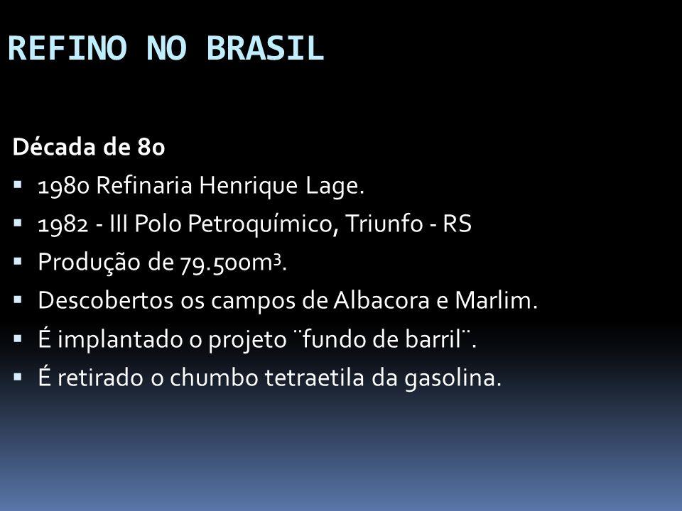 REFINO NO BRASIL Década de 80 1980 Refinaria Henrique Lage.