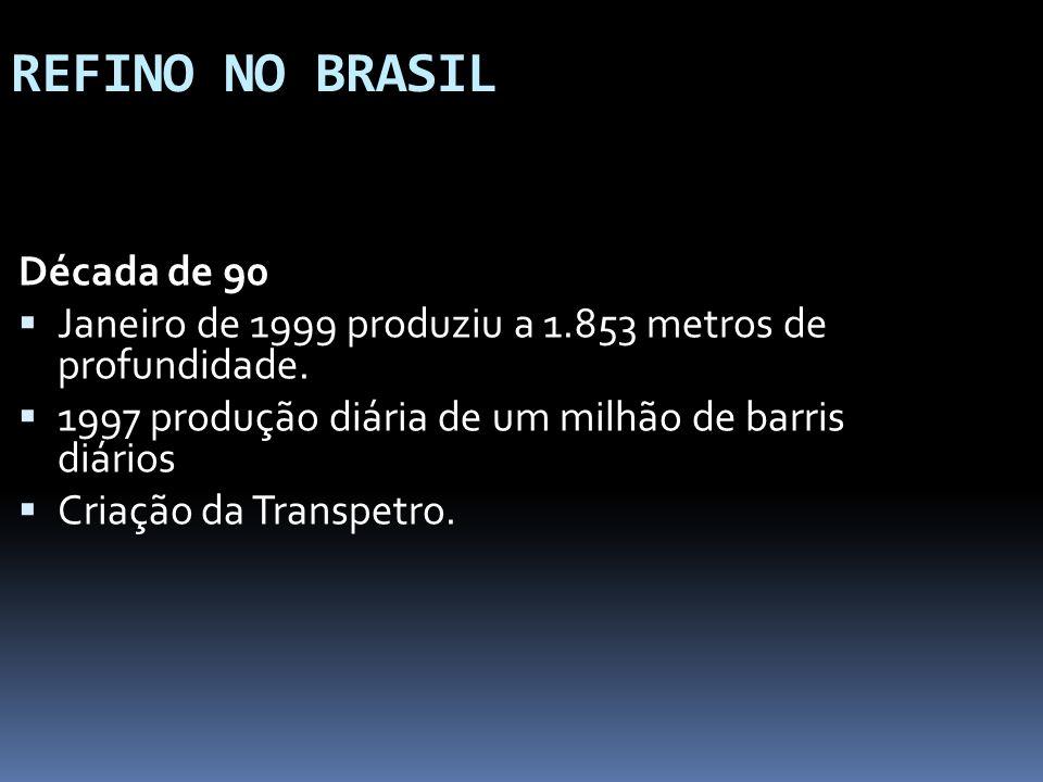 REFINO NO BRASIL Década de 90