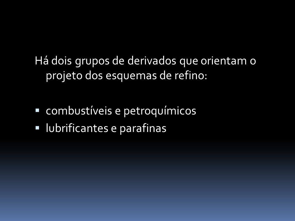 Há dois grupos de derivados que orientam o projeto dos esquemas de refino:
