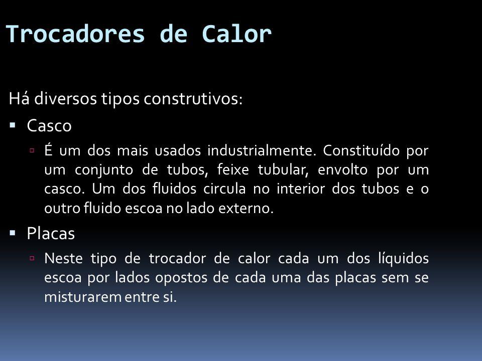 Trocadores de Calor Há diversos tipos construtivos: Casco Placas