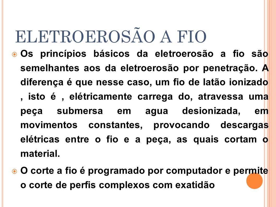 ELETROEROSÃO A FIO