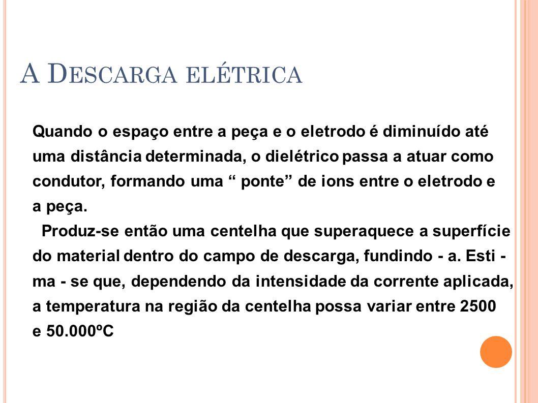 A Descarga elétrica