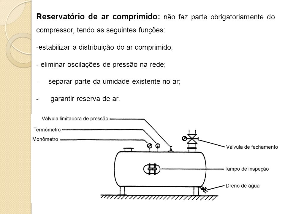 Reservatório de ar comprimido: não faz parte obrigatoriamente do compressor, tendo as seguintes funções: