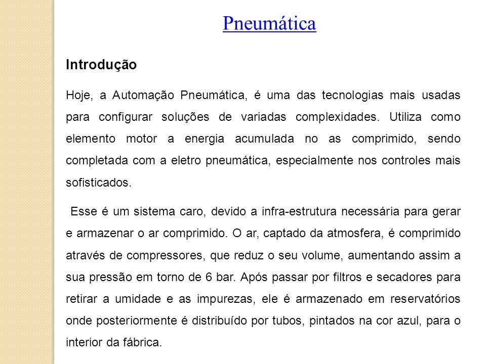 Pneumática Introdução