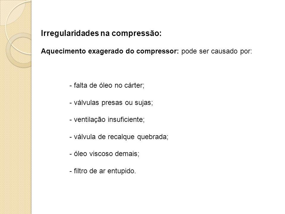 Irregularidades na compressão: