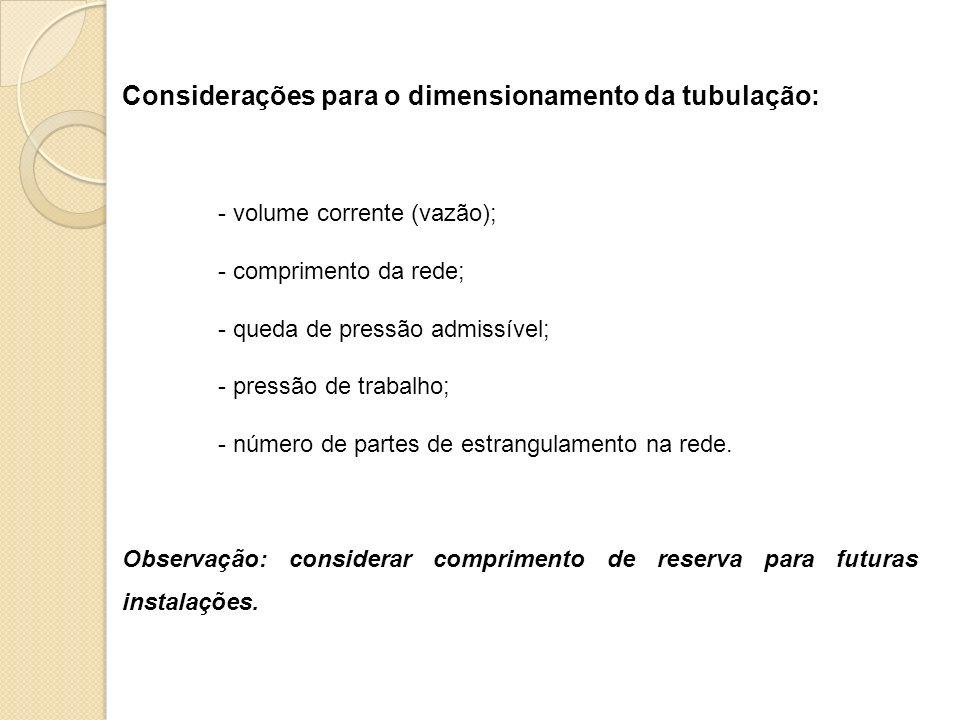 Considerações para o dimensionamento da tubulação: