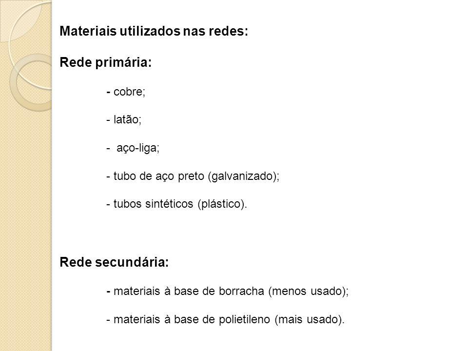 Materiais utilizados nas redes: Rede primária: