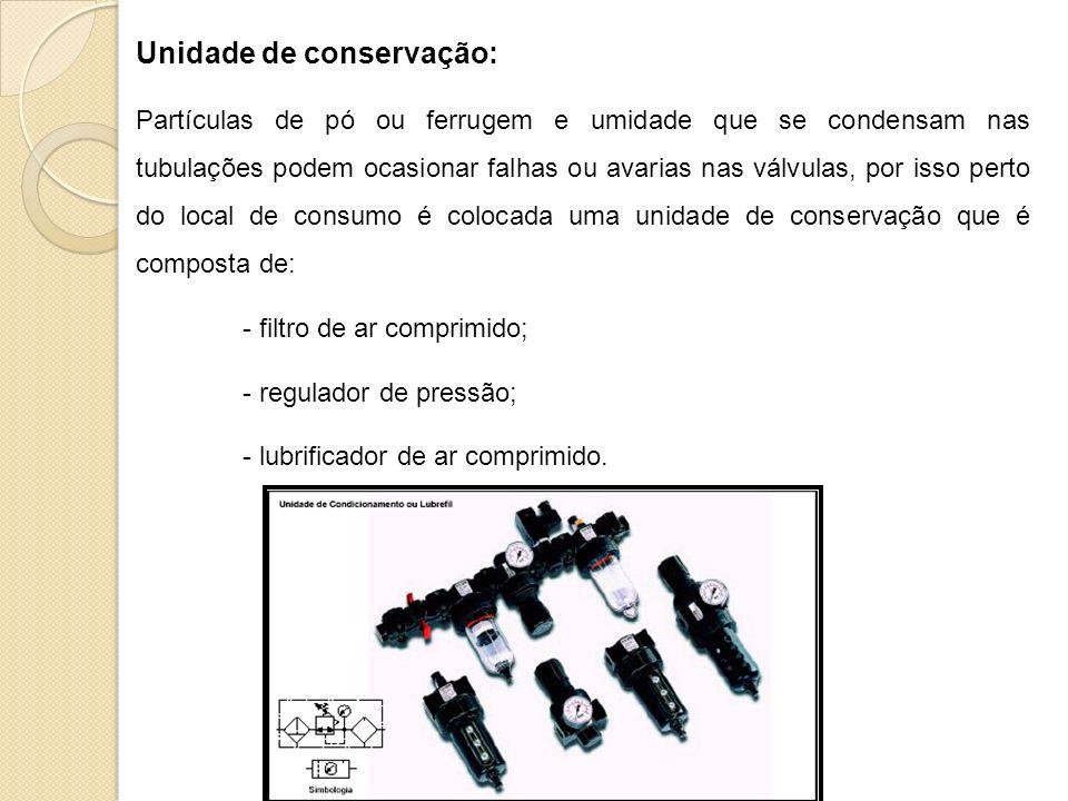 Unidade de conservação: