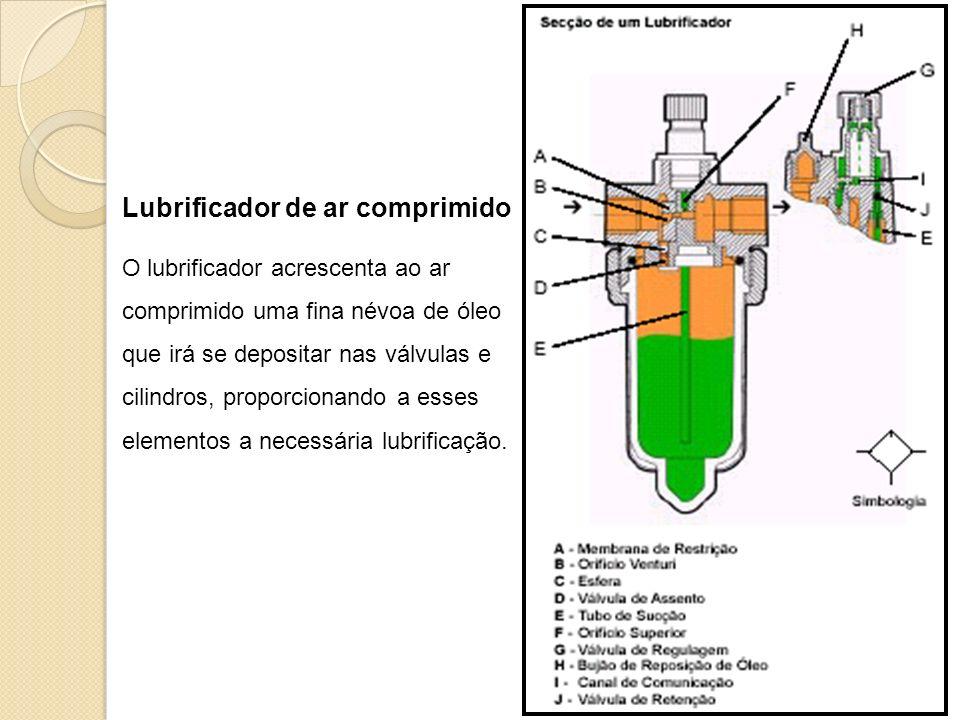 Lubrificador de ar comprimido