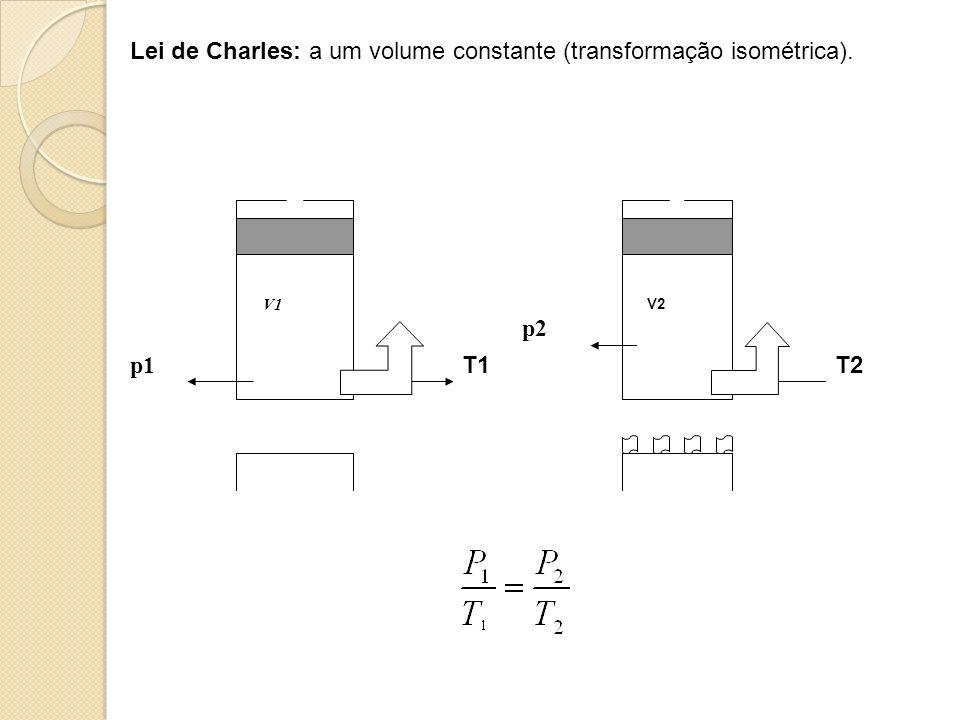 Lei de Charles: a um volume constante (transformação isométrica).