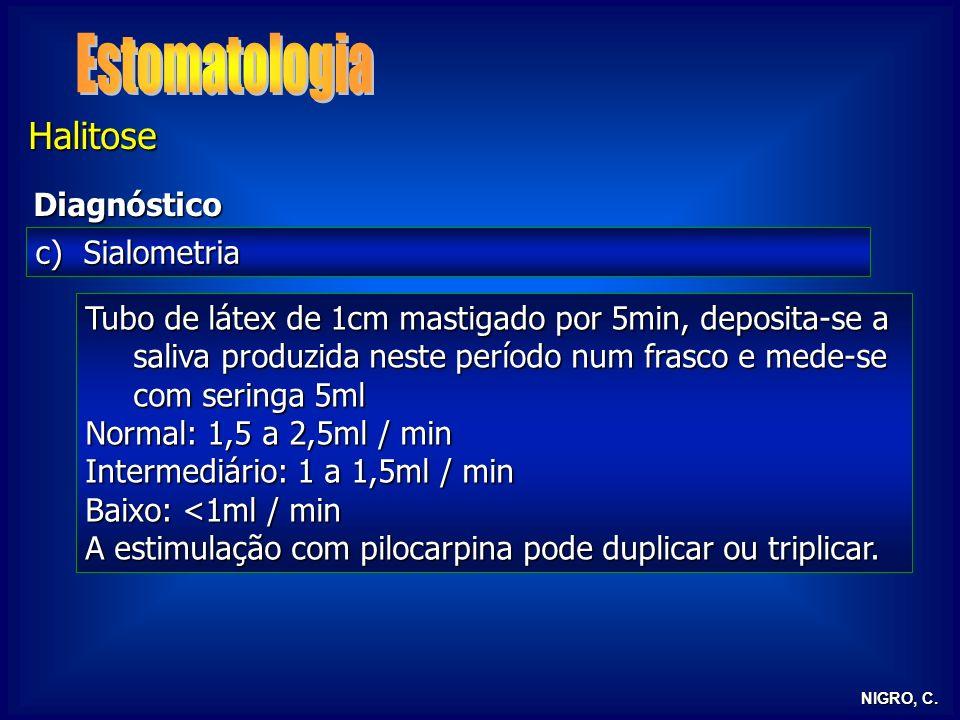 Estomatologia Halitose Diagnóstico Sialometria