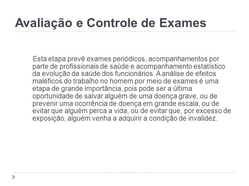 Avaliação e Controle de Exames