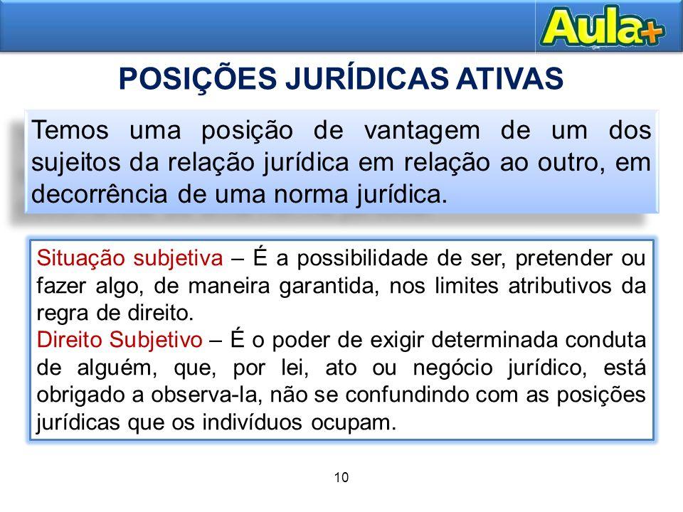 POSIÇÕES JURÍDICAS ATIVAS
