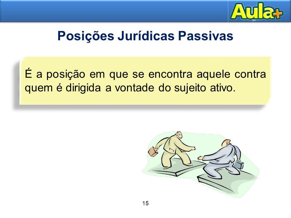 Posições Jurídicas Passivas