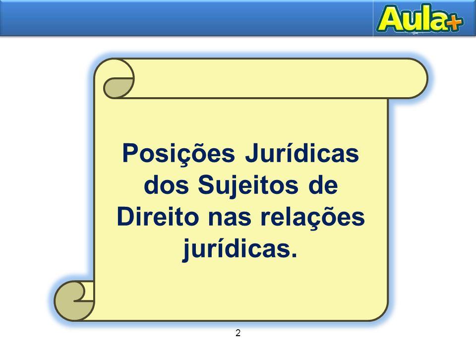 Posições Jurídicas dos Sujeitos de Direito nas relações jurídicas.