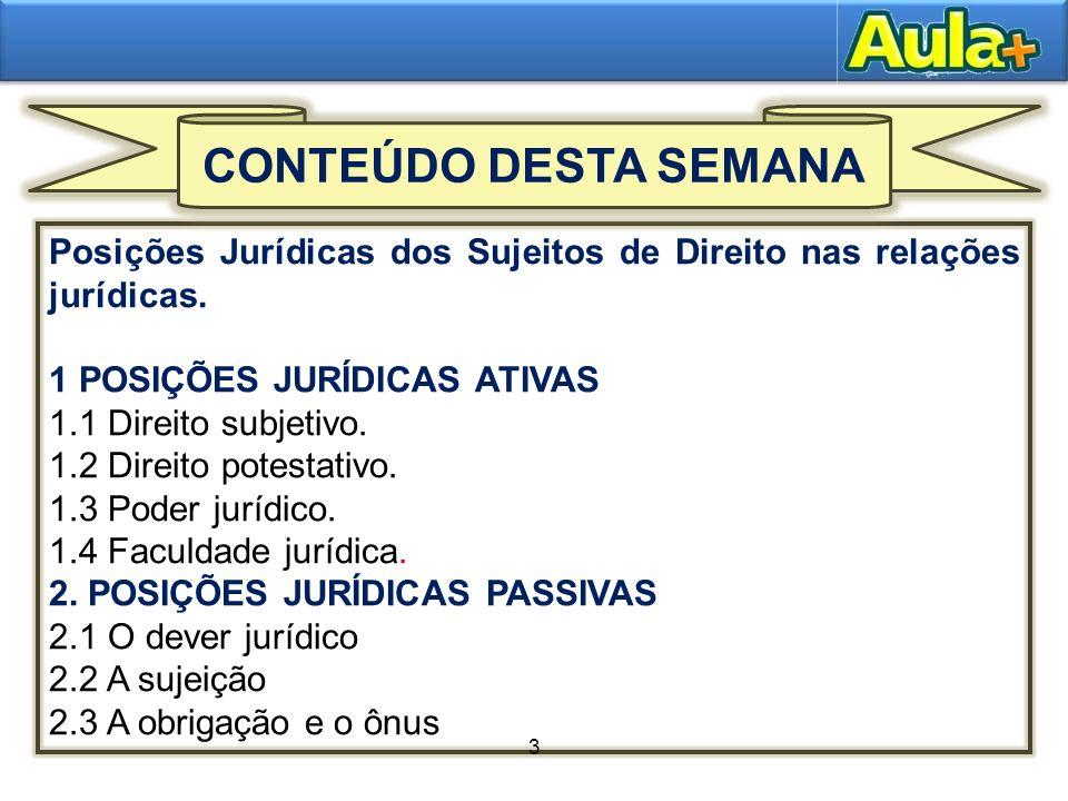 CONTEÚDO DESTA SEMANAPosições Jurídicas dos Sujeitos de Direito nas relações jurídicas. 1 POSIÇÕES JURÍDICAS ATIVAS.