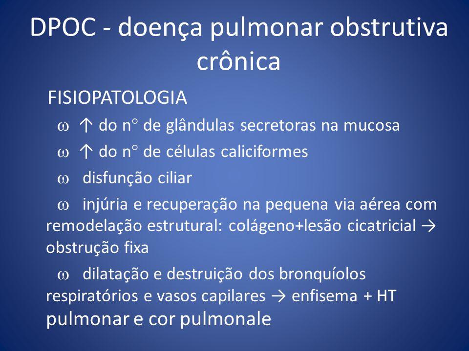 DPOC - doença pulmonar obstrutiva crônica