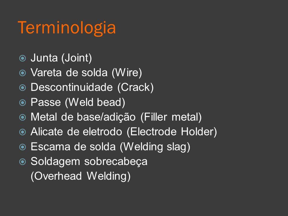 Terminologia Junta (Joint) Vareta de solda (Wire)