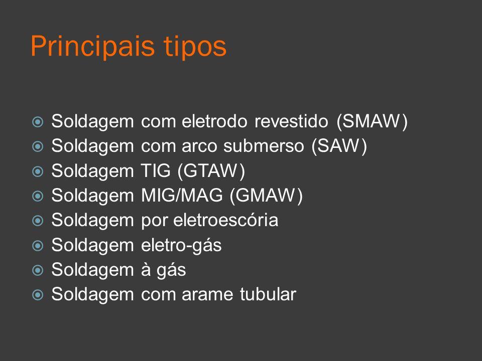 Principais tipos Soldagem com eletrodo revestido (SMAW)