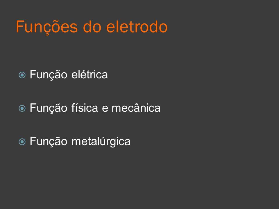 Funções do eletrodo Função elétrica Função física e mecânica