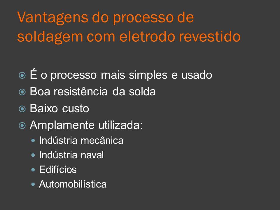Vantagens do processo de soldagem com eletrodo revestido