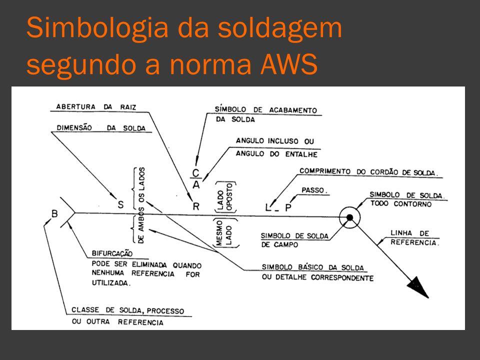 Simbologia da soldagem segundo a norma AWS