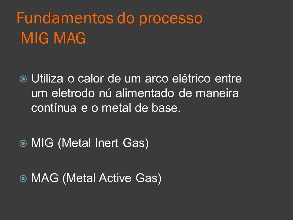 Fundamentos do processo MIG MAG