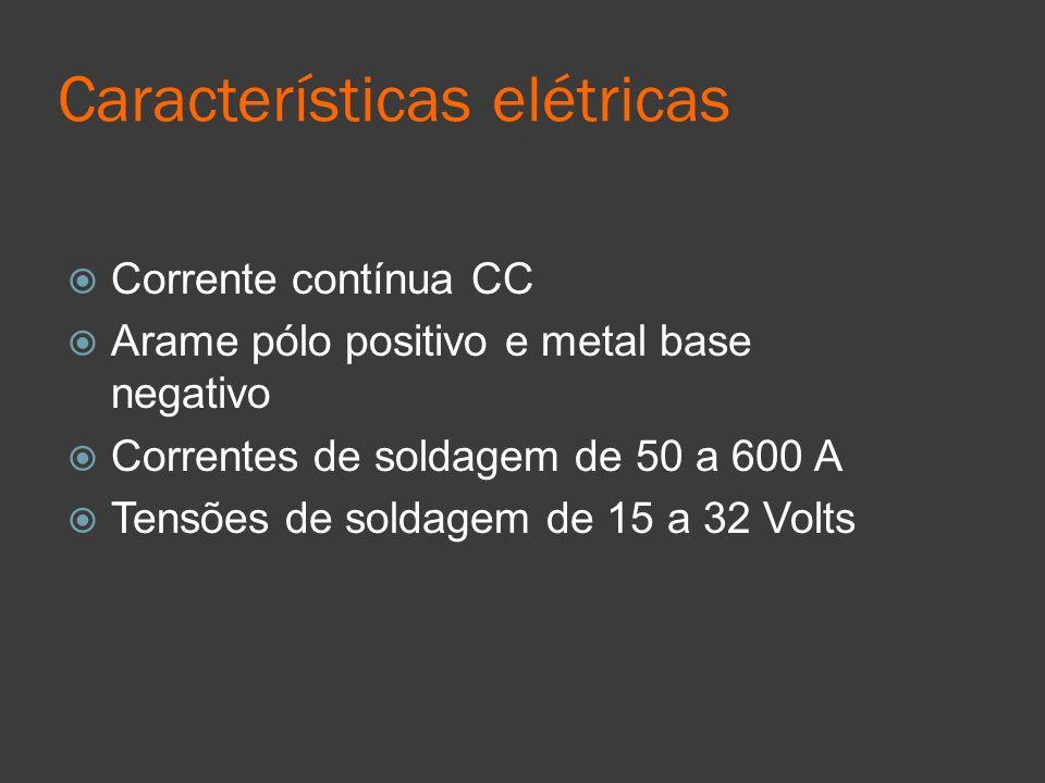 Características elétricas