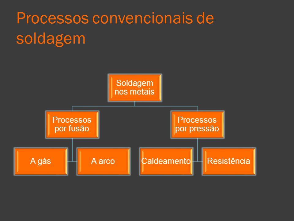 Processos convencionais de soldagem