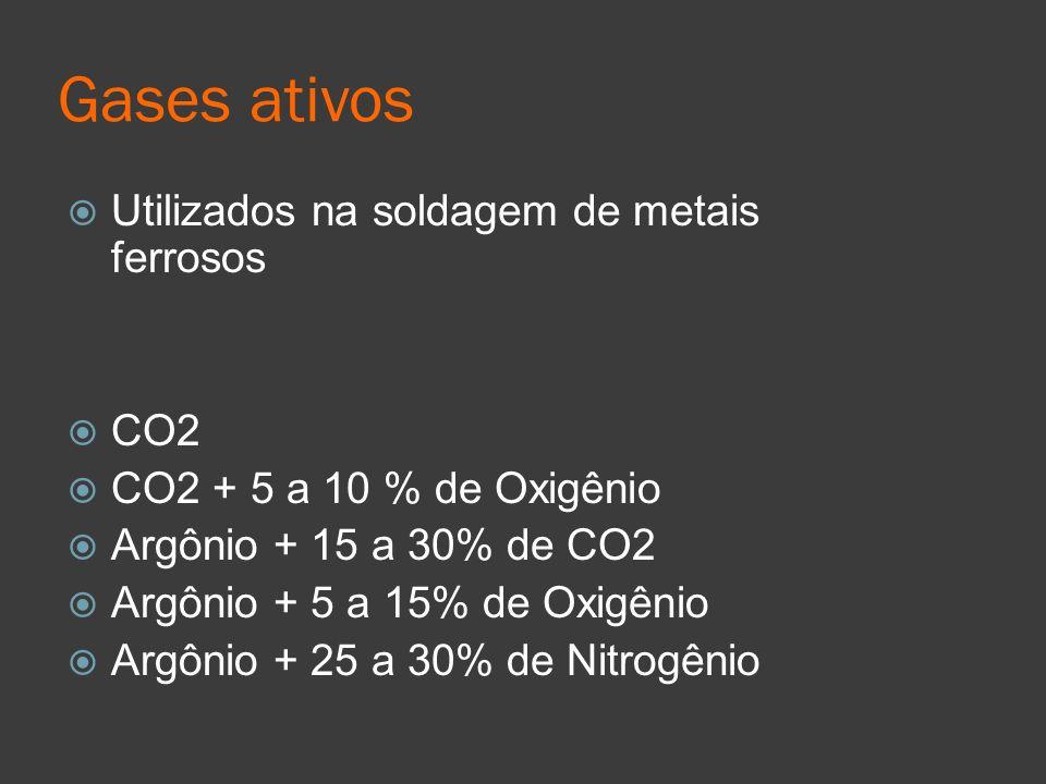 Gases ativos Utilizados na soldagem de metais ferrosos CO2