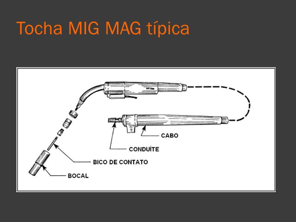 Tocha MIG MAG típica