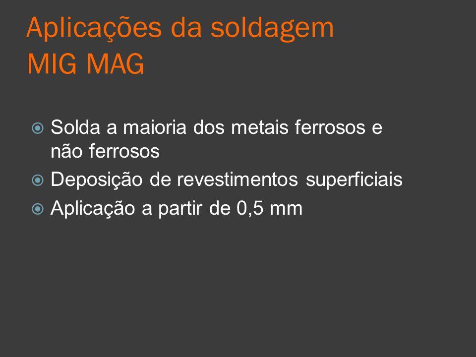 Aplicações da soldagem MIG MAG
