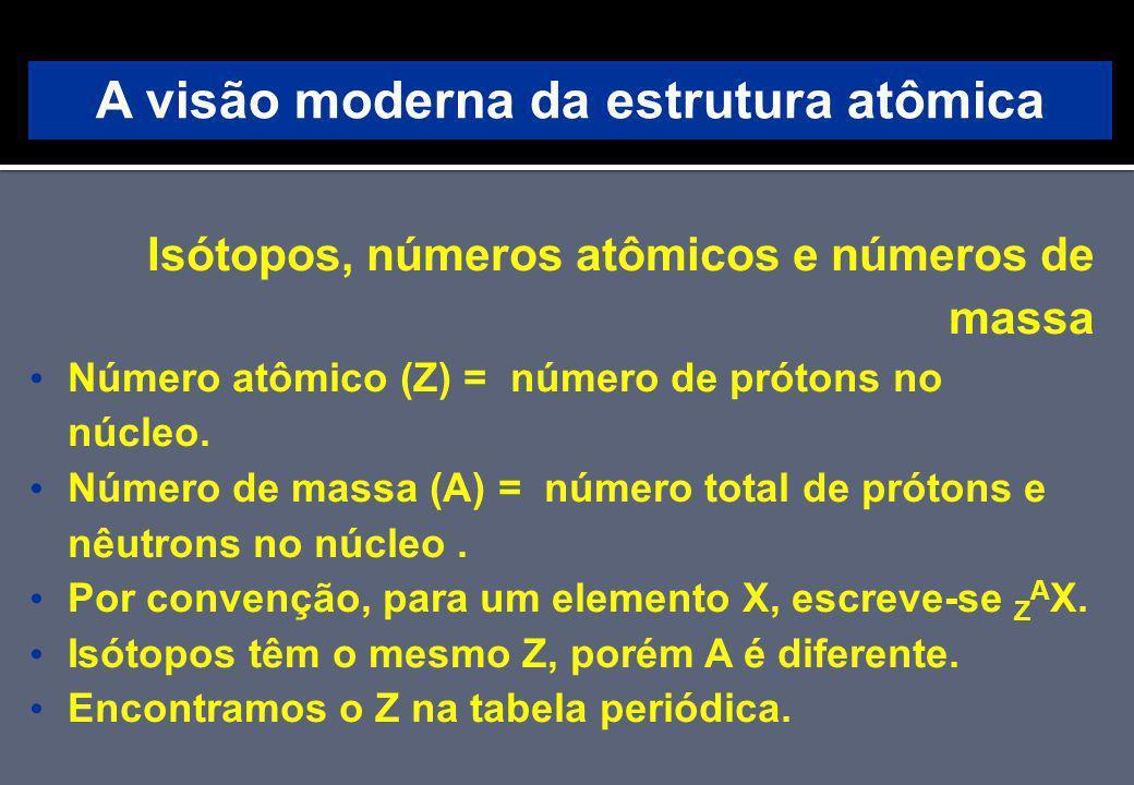 A visão moderna da estrutura atômica