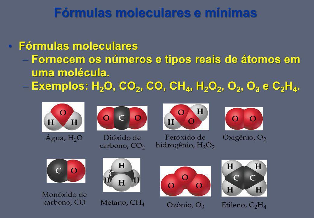 Fórmulas moleculares e mínimas